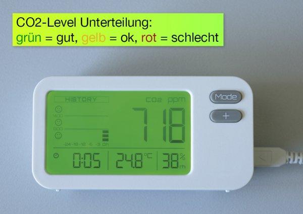 """Luftgüte-Messer CO2 """"Plus"""""""